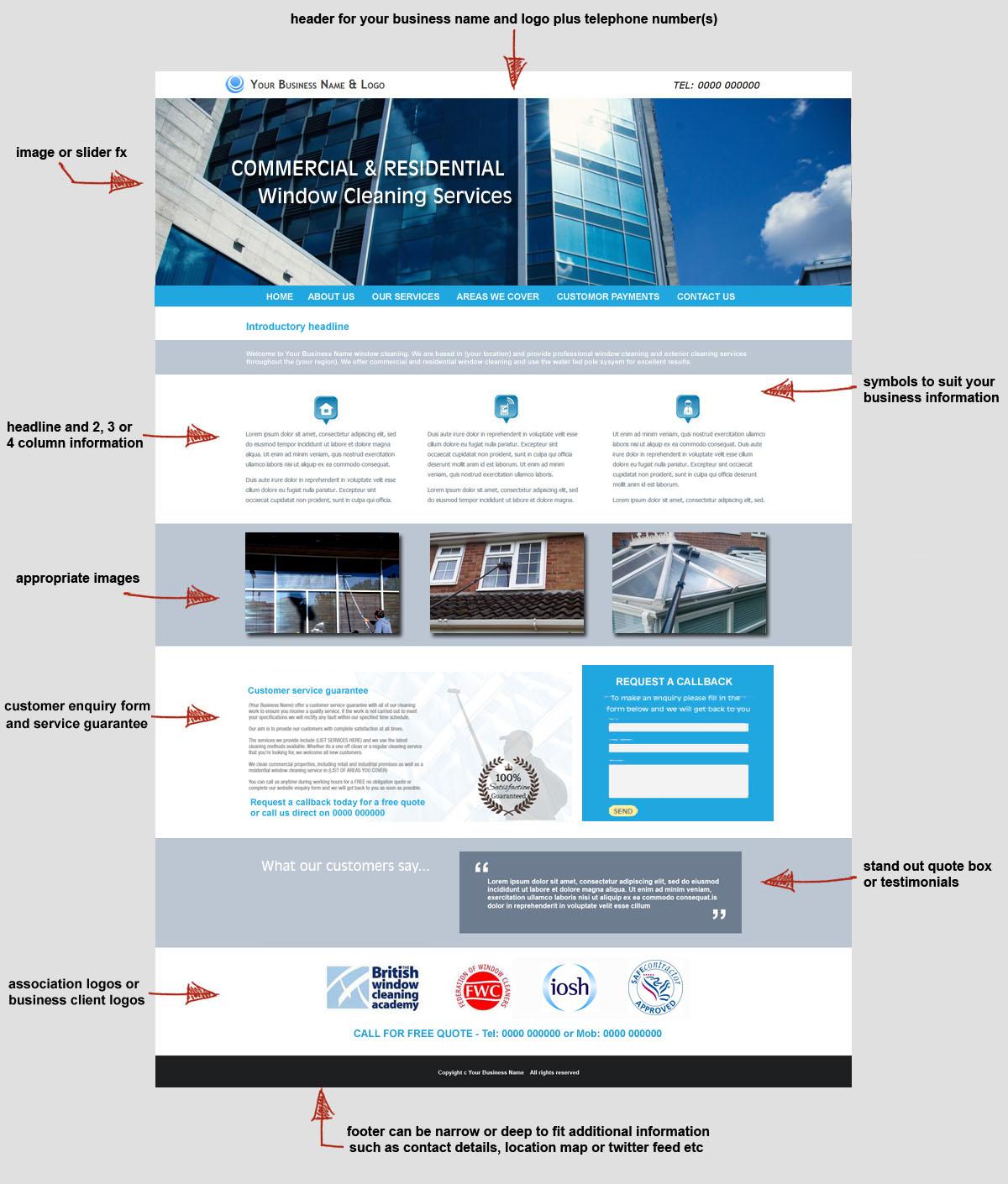 custom built window cleaning websites